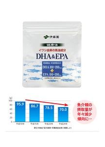 【健康体】食生活が偏りがちな方へ「DHA&EPA」